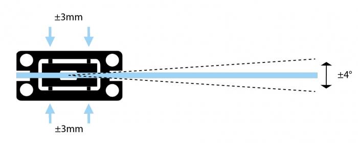 Set balama usa pivotanta cu amortizor incorporat